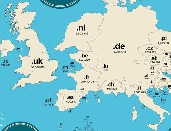 Cantidad de dominios .es (España)