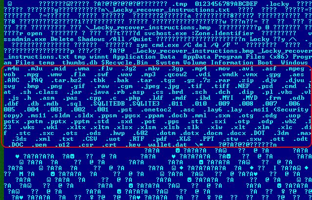 Extensiones de archivo cifradas por Locky