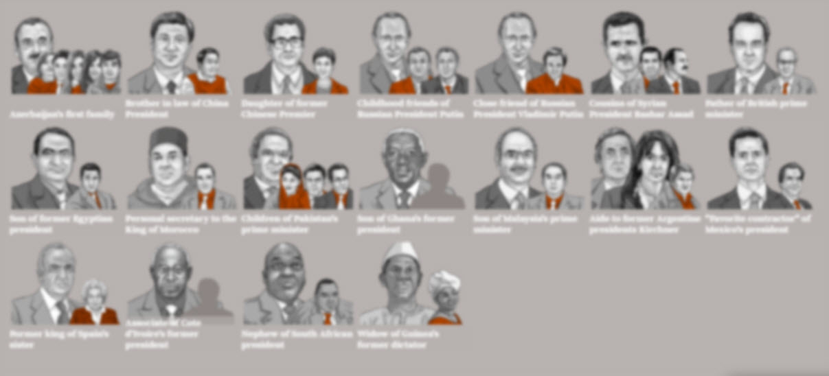 Personalidades afectadas por los Panamá papers