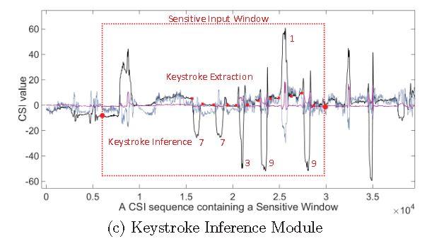 captura de pulsaciones de teclas mediante Wifi - Windstalker