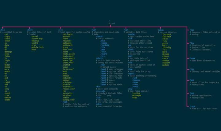 como-editar-archivos-de-linux-en-windows