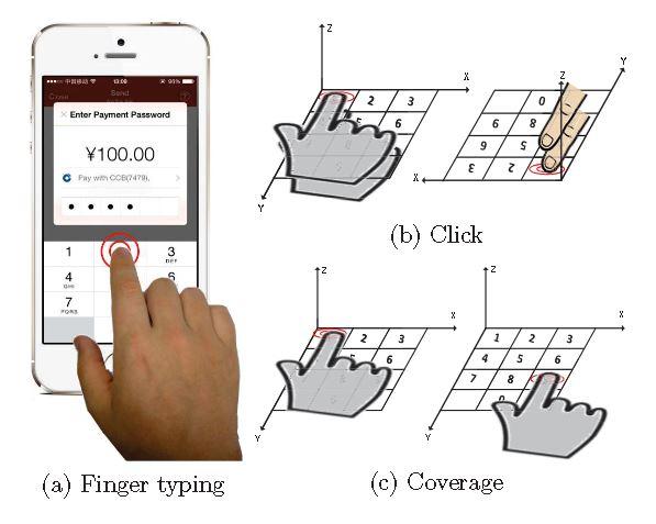 interferencias-en-senal-wifi-revelan-pulsaciones-de-teclado-y-pantalla-tactil