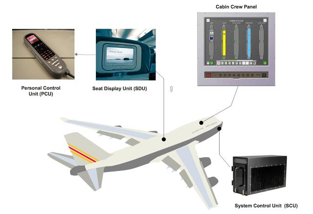 es-posible-hackear-aviones-al-menos-en-parte-ife-systems