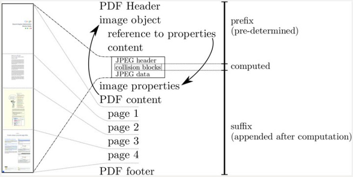 pdf_format