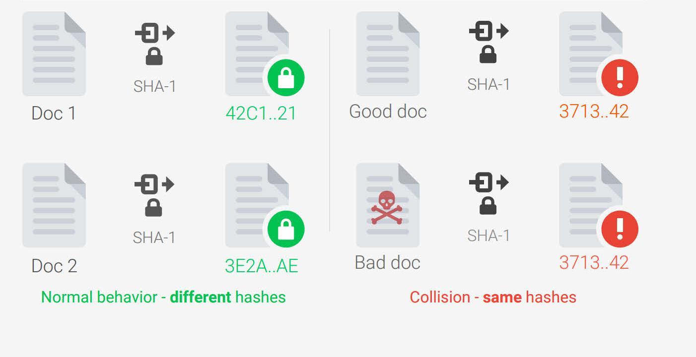 shattered-attack-detalles-sobre-el-primer-ataque-de-colision-contra-sha-1