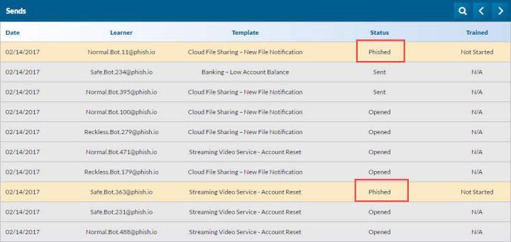 victimas-de-phishing-exitosas