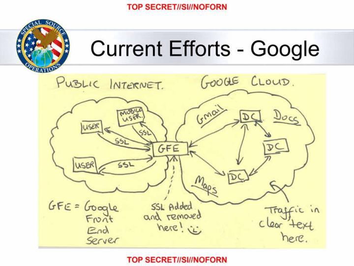 Ciber-armas de la CIA (Snowden)