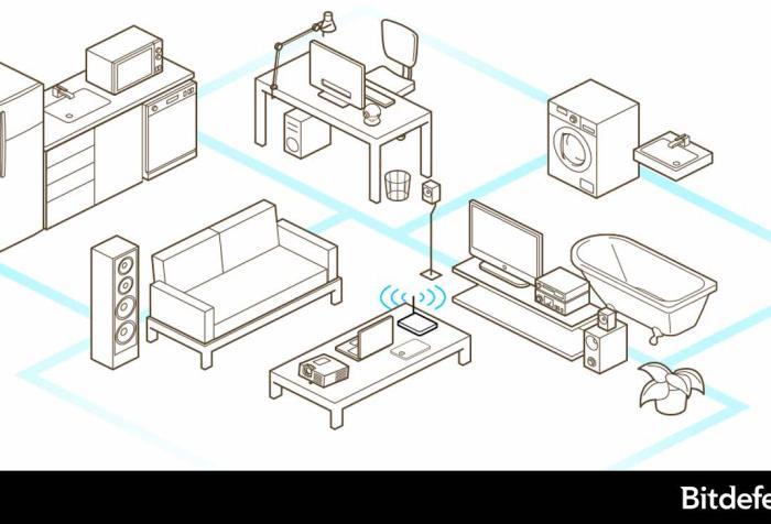 Análisis de Bitdefender Home Scanner