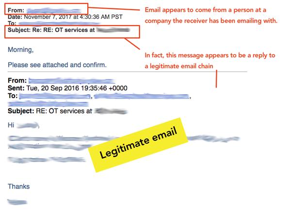 Nuevo modelo de phishing que usa nuestros correos