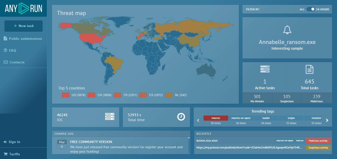 Any.Run, la herramienta de análisis de malware interactiva ahora es gratis