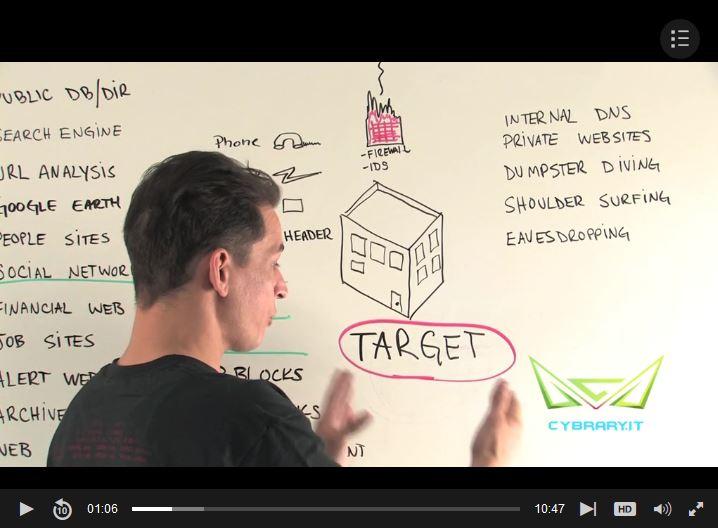 Vídeo curso de Hacking Ético gratis de Cybrary
