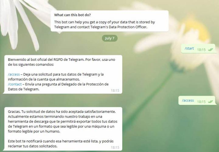 GDPR telegram