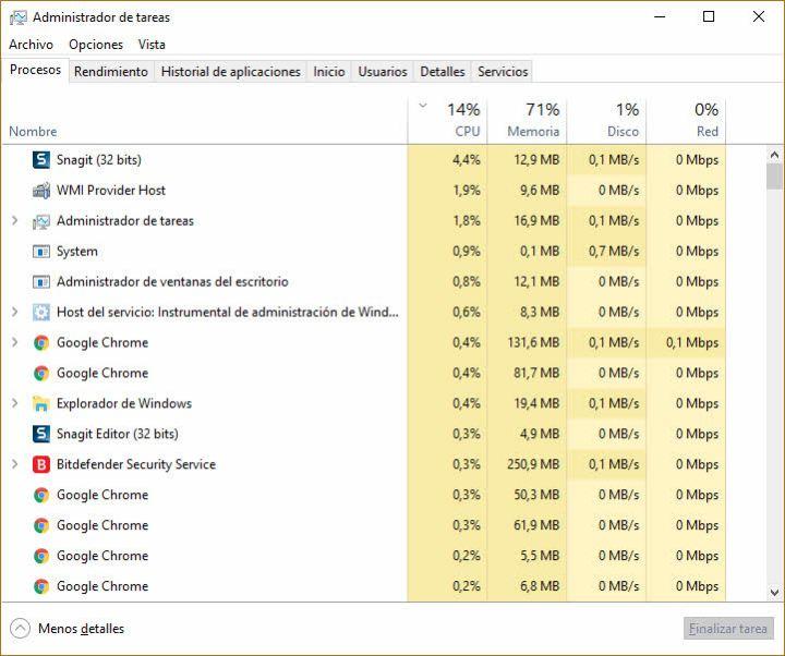 Uso de CPU administrador de tareas