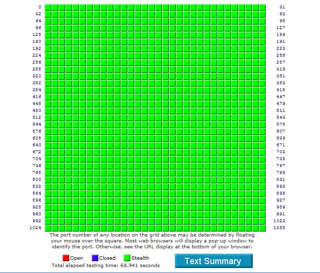 Análisis de firewall en GRC puertos abiertos del firewall
