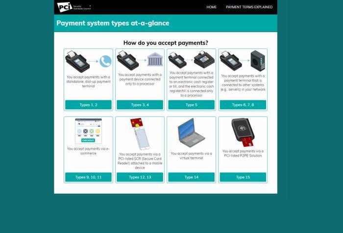 Nuevas herramientas de seguridad para comerciantes lanzadas por PCI SSC