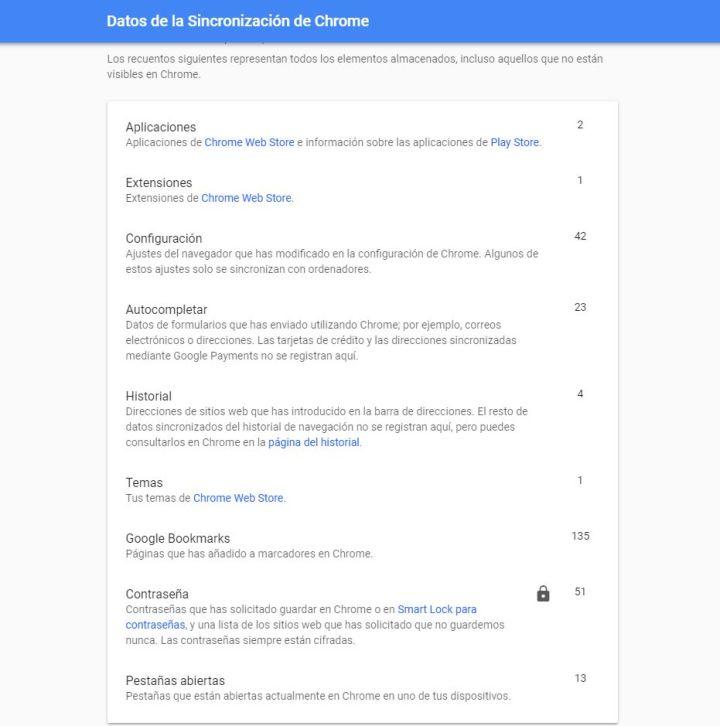 Sincronización de Google Chrome