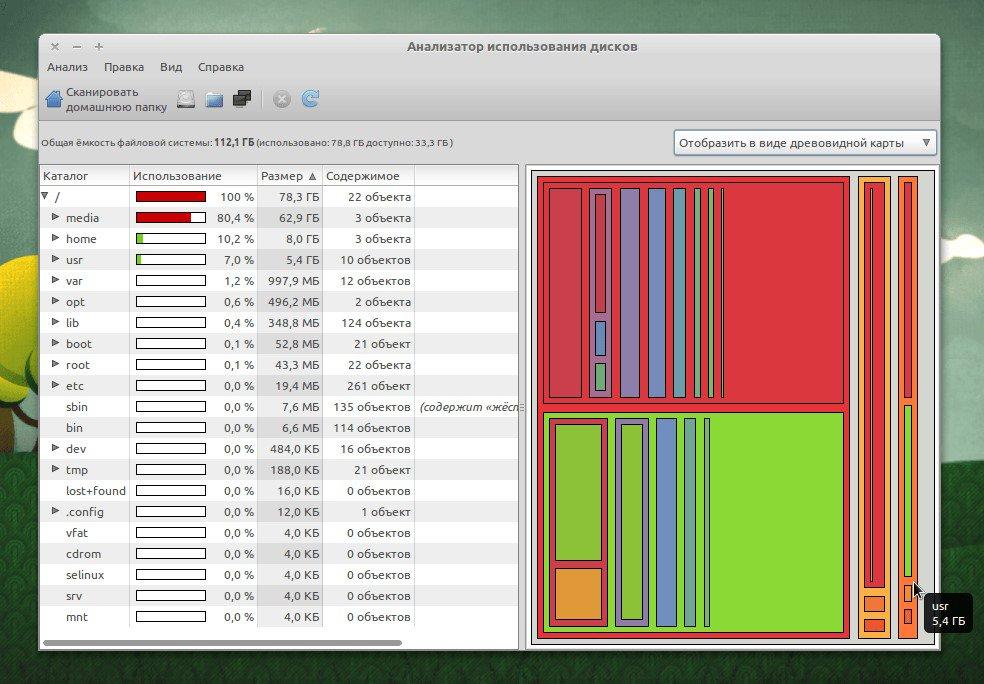 Baobab analisis espacio directorios linux