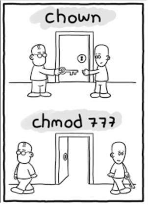 lolz - chmod chown