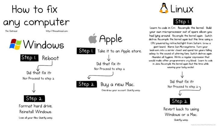 lolz - how to fix any computer