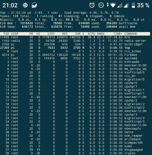 Review de Firewalla - Acceso por SSH