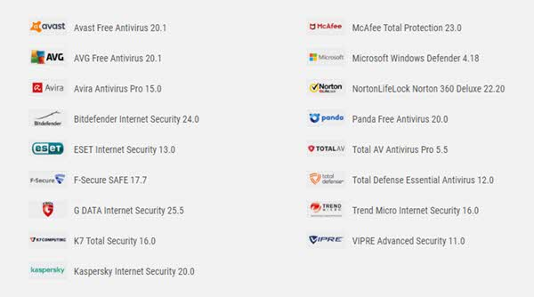 comparativa-de-antivirus-2020-av-comparatives