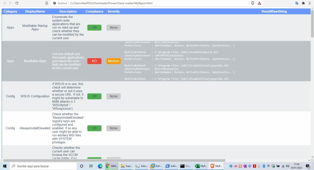 Informe HTML PrivescCheck