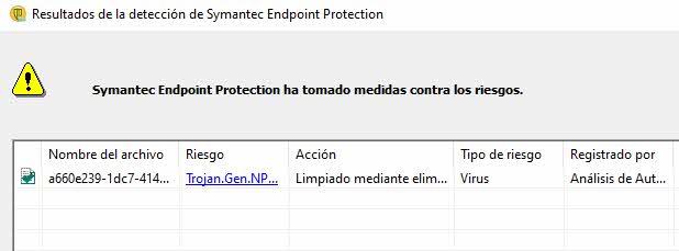 Detección EICAR Symantec