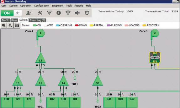 Swisslog Translogic PTS system central server